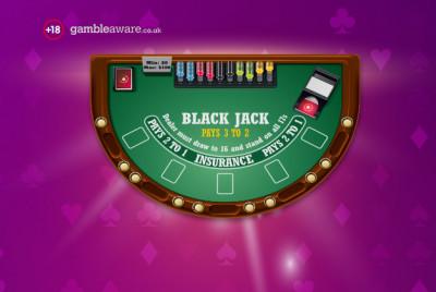 How To Play Blackjack UK -